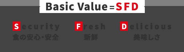 Basic Balue = SFD